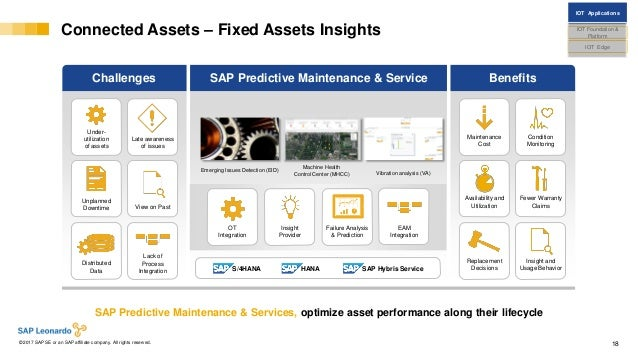 Internal© 2017 SAP SE or an SAP affiliate company. All rights reserved. ǀ 18 Connected Assets – Fixed Assets Insights SAP ...