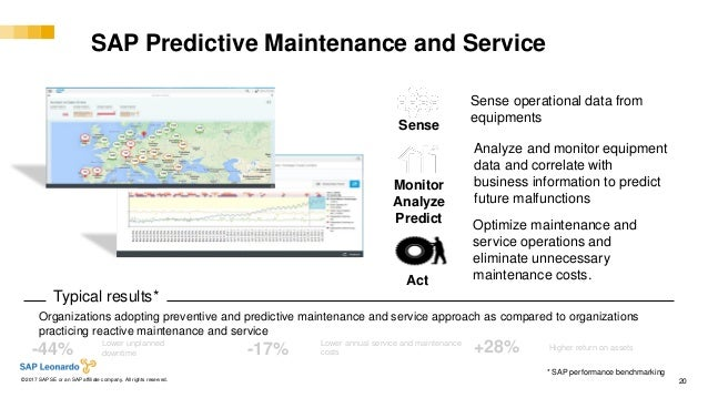 Internal© 2017 SAP SE or an SAP affiliate company. All rights reserved. ǀ 20 SAP Predictive Maintenance and Service Analyz...