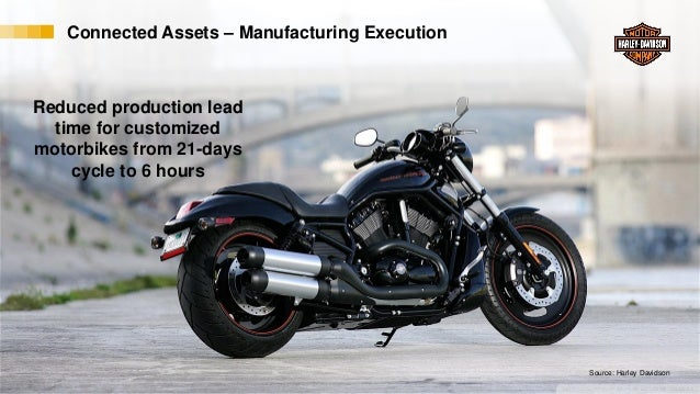 Internal© 2017 SAP SE or an SAP affiliate company. All rights reserved. ǀ 28 Connected Assets – Manufacturing Execution So...