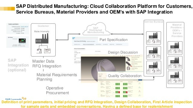 Internal© 2017 SAP SE or an SAP affiliate company. All rights reserved. ǀ 29 SAP Distributed Manufacturing: Cloud Collabor...