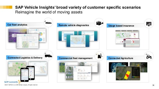 Internal© 2017 SAP SE or an SAP affiliate company. All rights reserved. ǀ 33 SAP Vehicle Insights' broad variety of custom...