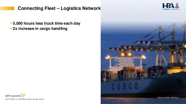 Internal© 2017 SAP SE or an SAP affiliate company. All rights reserved. ǀ 38 Connecting Fleet – Logistics Network Source: ...