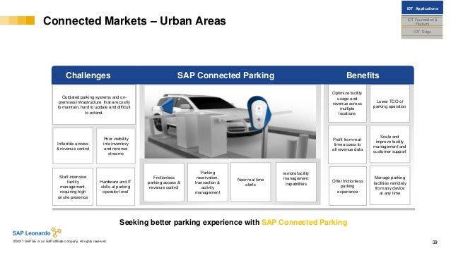 Internal© 2017 SAP SE or an SAP affiliate company. All rights reserved. ǀ 39 Connected Markets – Urban Areas Seeking bette...