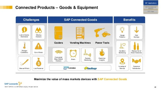 Internal© 2017 SAP SE or an SAP affiliate company. All rights reserved. ǀ 40 Connected Products – Goods & Equipment Challe...