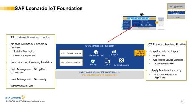 Internal© 2017 SAP SE or an SAP affiliate company. All rights reserved. ǀ 47 SAP Leonardo IoT Foundation IOT Technical Ser...