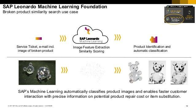 14CUSTOMER© 2017 SAP SE or an SAP affiliate company. All rights reserved. ǀ SAP Leonardo Machine Learning Foundation Broke...