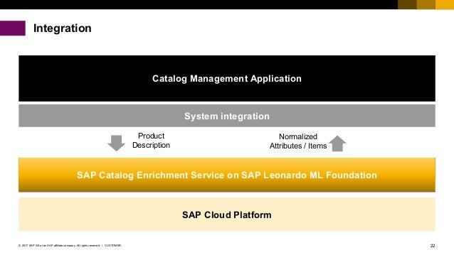 22CUSTOMER© 2017 SAP SE or an SAP affiliate company. All rights reserved. ǀ Integration SAP Cloud Platform Catalog Managem...