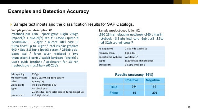 32CUSTOMER© 2017 SAP SE or an SAP affiliate company. All rights reserved. ǀ Examples and Detection Accuracy Ø Sample text ...