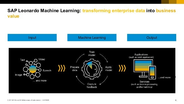 6CUSTOMER© 2017 SAP SE or an SAP affiliate company. All rights reserved. ǀ SAP Leonardo Machine Learning: transforming ent...