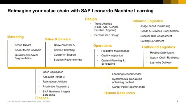 8CUSTOMER© 2017 SAP SE or an SAP affiliate company. All rights reserved. ǀ Reimagine your value chain with SAP Leonardo Ma...