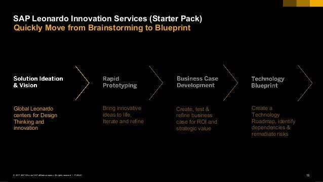 Sap leonardo an overview sap leonardo digital innovation system 15 malvernweather Image collections