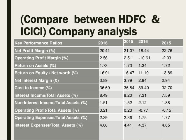 swot analysis of hdfc bank Hdfc bank limited company profile provides strategic analysis of hdfc bank limited company in current market conditions the companys business/ operational/growth.