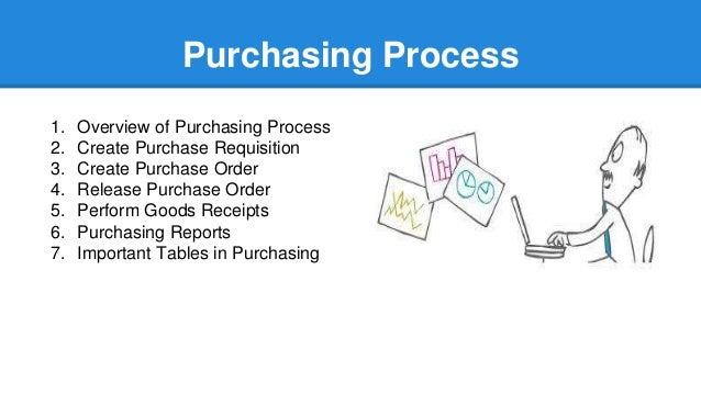 purchasing process 1