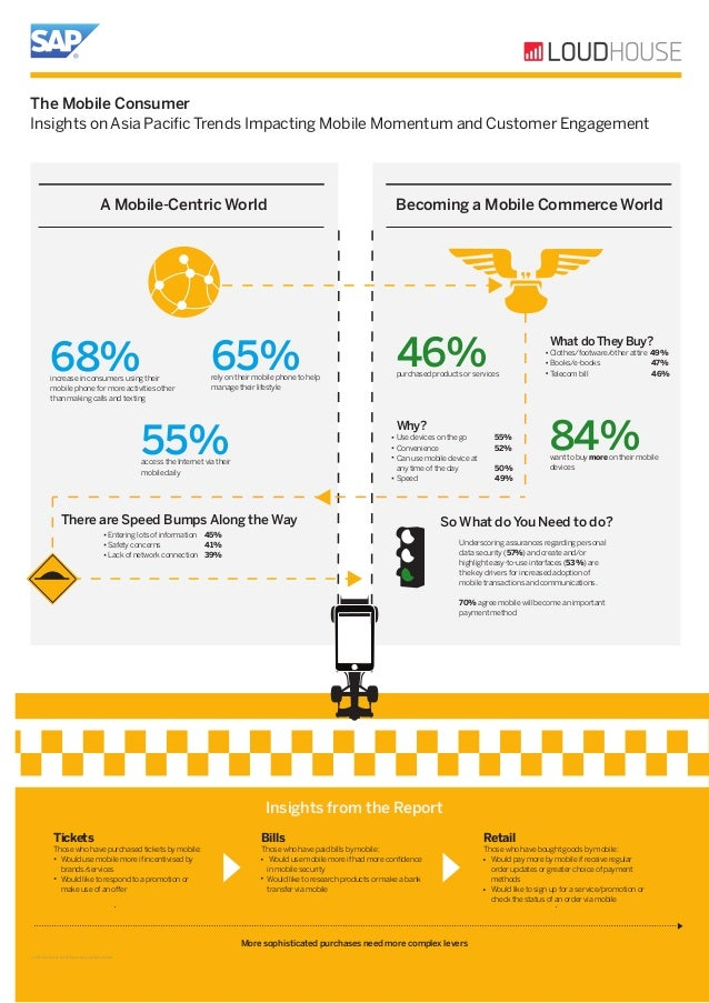 The Mobile Consumer Insights on Asia Pacific Trends Impacting Mobile Momentum and Customer Engagement  A Mobile-Centric Wor...