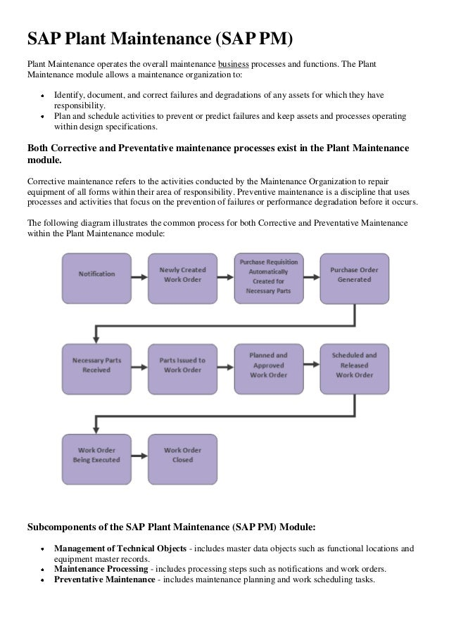 water plant business plan