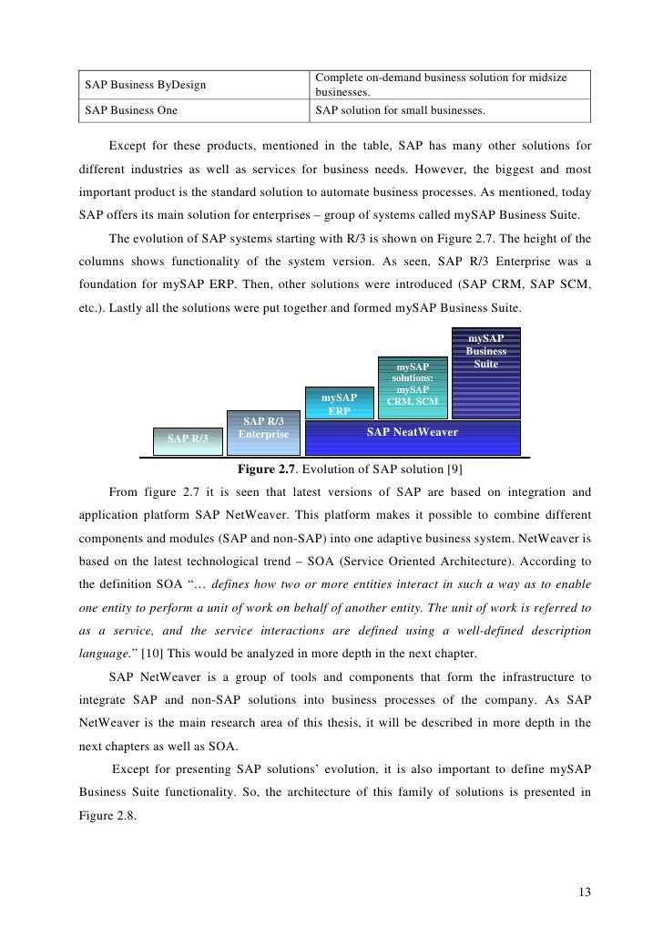 thesis on sap I have written my master thesis about sap systems integration at one of the biggest energy companies in europe the company is called vattenfall and owned by swedish government since the size of the company is large, so that the data size which will be transferred within and outside of the company is also large.