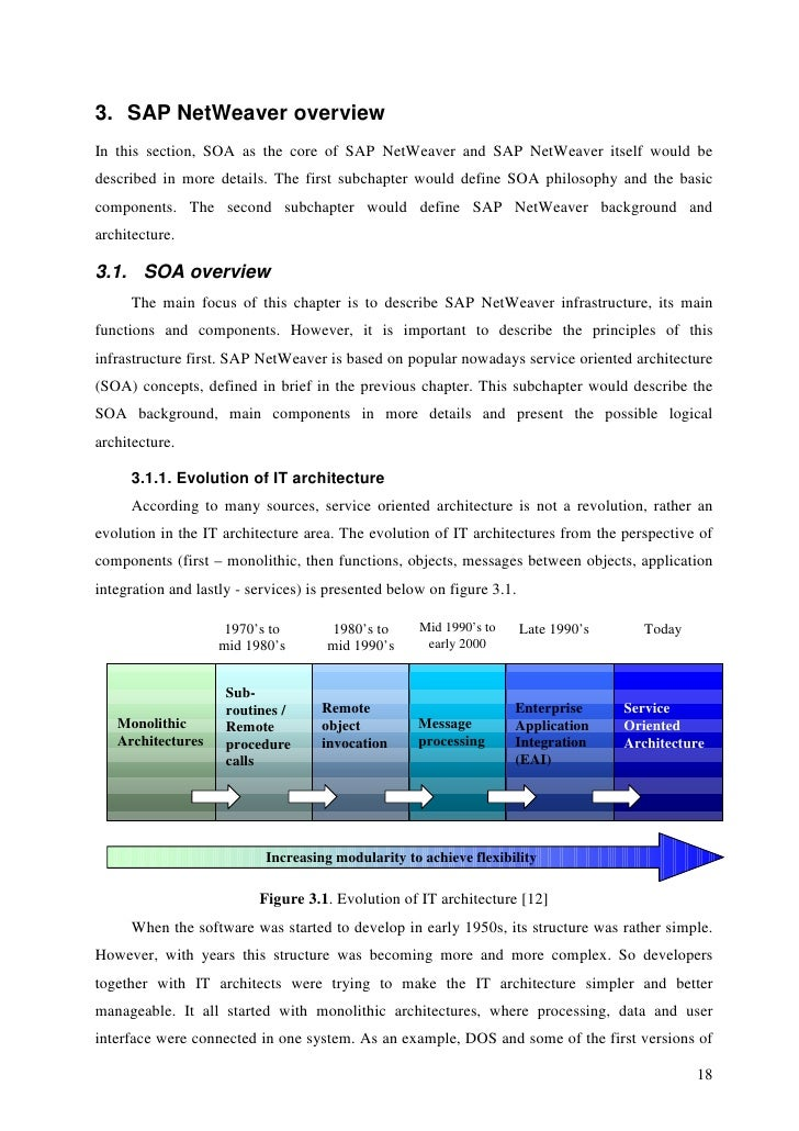 thesis on sap (partly) automated ea documentation based on sap pi as a possible solution objective target to what extent is an automated and tool-aided approach for ea documenation.