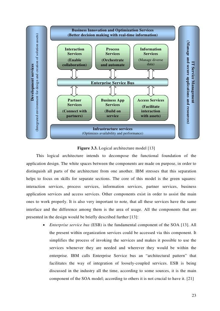 Sap thesis