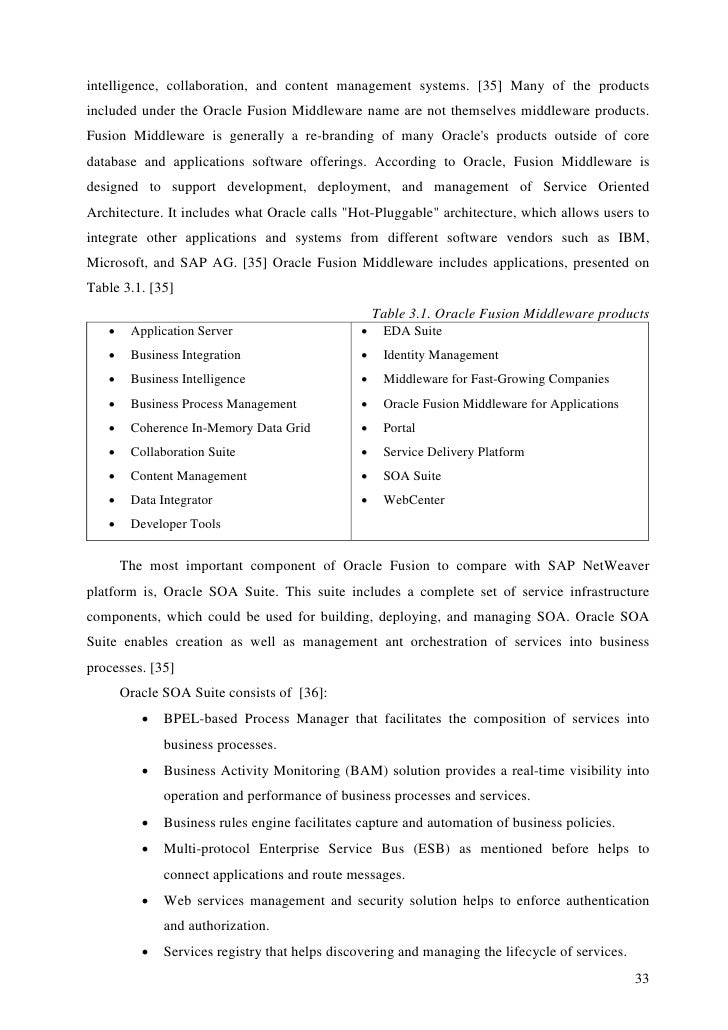Telecommunication master thesis