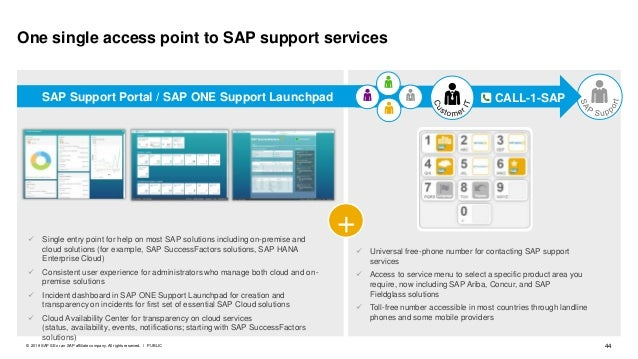 sap support launchpad