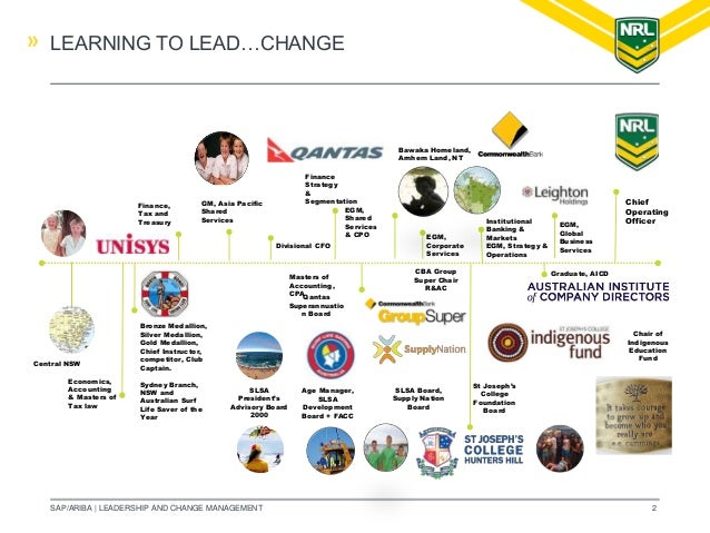 learning to lead change Experiences learned while leading change initiatives on a business merger and  software  the lead change agent must help others see the need for.