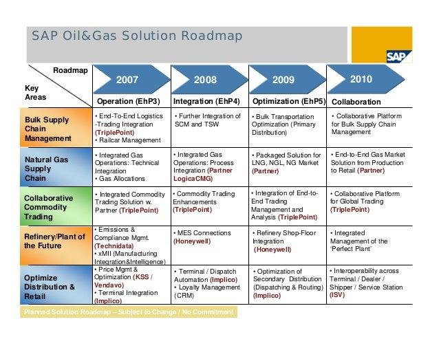 Binary options blueprint pdf