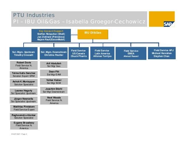 Sap oil gas strategy eng April 2008