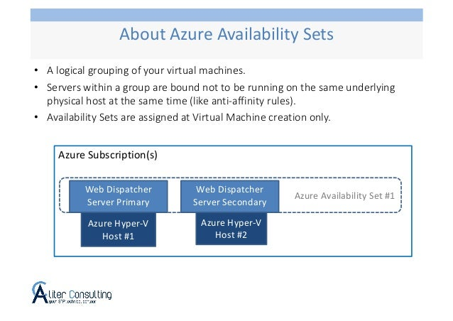 • A logical grouping of your virtual machines. • Servers within a group are bound not to be running on the same underlying...