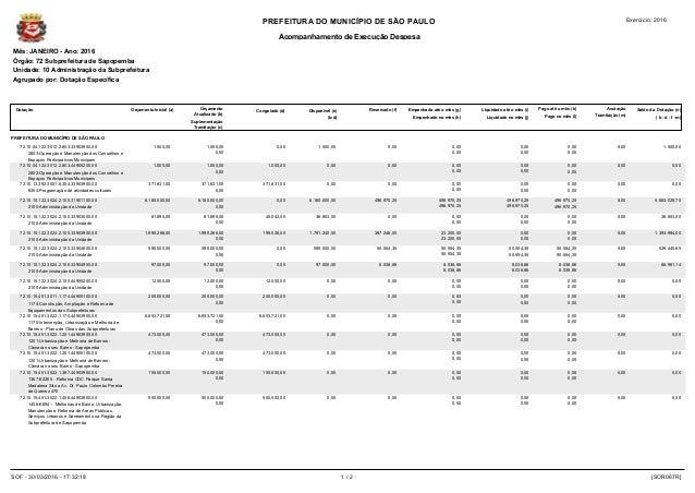 PREFEITURA DO MUNICÍPIO DE SÃO PAULO Exercício: 2016 Acompanhamento de Execução Despesa Mês: JANEIRO - Ano: 2016 Órgão: 72...