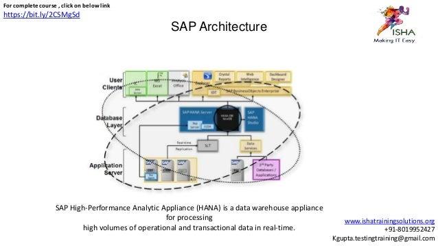 SAP Performance Testing Using LoadRunner