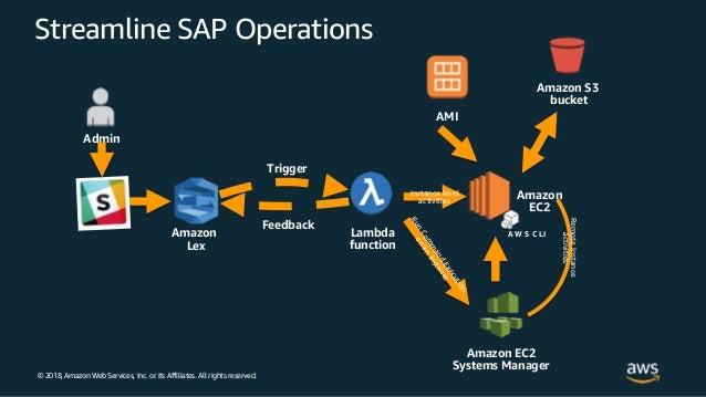 SAP on AWS: SAPPHIRE NOW 2018 Recap