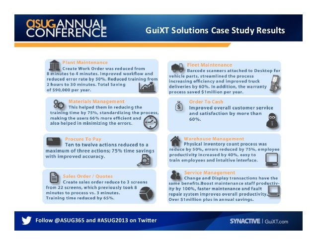 is the ipad a disruptive technology case study solution Disruptive innovation breaks apart previous arrangement on who's getting what share of industry value.