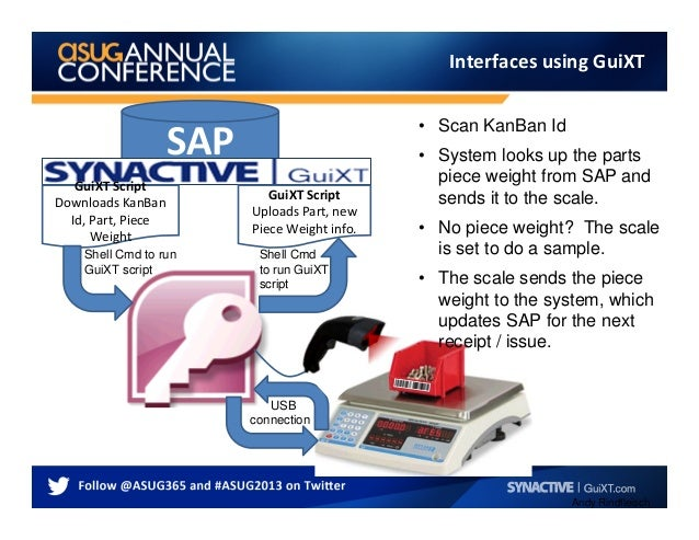 Sapphire 2013 Presentation - Streamlining SAP Transactions