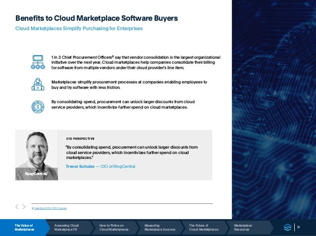 12 Benefits to Cloud Marketplace Software Buyers Cloud Marketplaces Simplify Purchasing for Enterprises 1 in 3 Chief Procu...