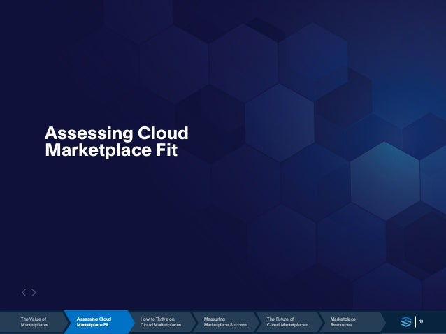 13 Assessing Cloud Marketplace Fit Marketplace Resources The Future of Cloud Marketplaces The Value of Marketplaces Assess...
