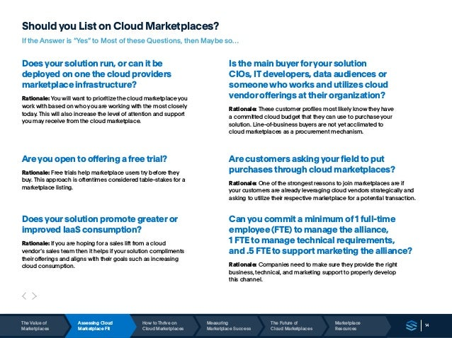 """14 Should you List on Cloud Marketplaces? If the Answer is """"Yes"""" to Most of these Questions, then Maybe so… Marketplace Re..."""