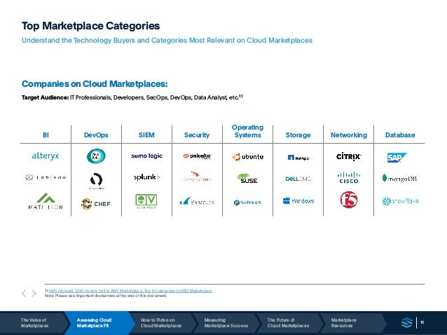16 Top Marketplace Categories Understand the Technology Buyers and Categories Most Relevant on Cloud Marketplaces BI DevOp...