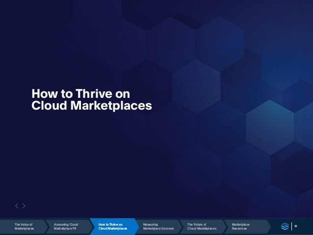 18 How to Thrive on Cloud Marketplaces Marketplace Resources The Future of Cloud Marketplaces The Value of Marketplaces As...