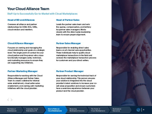19 Your CloudAlliance Team Staff-Up to Successfully Go-to-Market with Cloud Marketplaces Head of BD and Alliances Oversees...