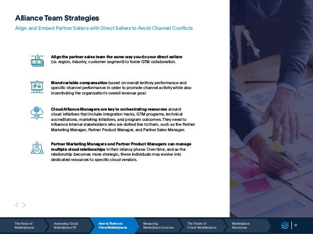 21 Alliance Team Strategies Align and Embed Partner Sellers with Direct Sellers to Avoid Channel Conflicts Align the partn...