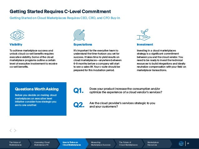 25 Getting Started Requires C-Level Commitment Getting Started on Cloud Marketplaces Requires CEO, CRO, and CFO Buy-In Vis...