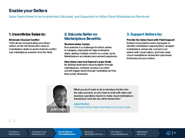 28 Enable your Sellers Sales Teams Need to be Incentivized, Educated, and Supported to Utilize Cloud Marketplaces Effectiv...