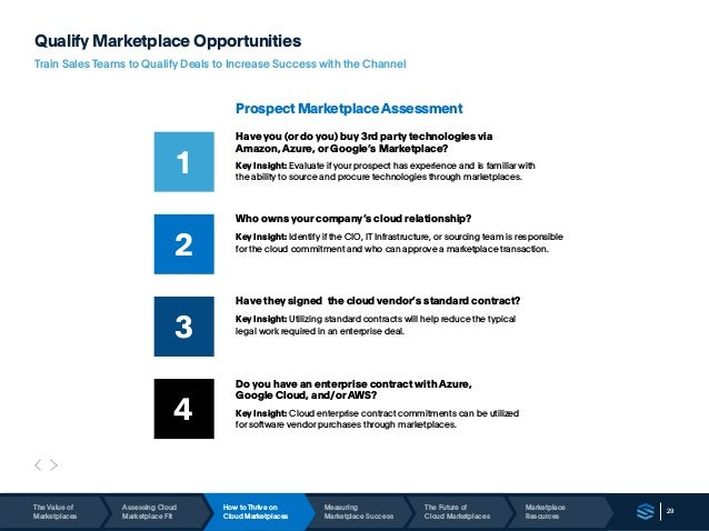 29 Qualify Marketplace Opportunities Train Sales Teams to Qualify Deals to Increase Success with the Channel 1 2 3 4 Have ...