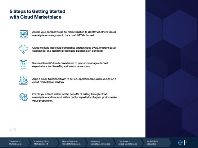 3 5 Steps to Getting Started with Cloud Marketplace Assess your company's go-to-market motion to identify whether a cloud ...