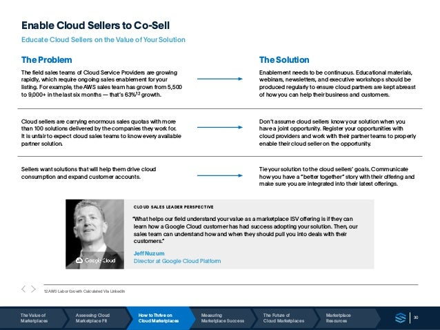 30 Enable Cloud Sellers to Co-Sell Educate Cloud Sellers on the Value of Your Solution The Problem The Solution The field ...