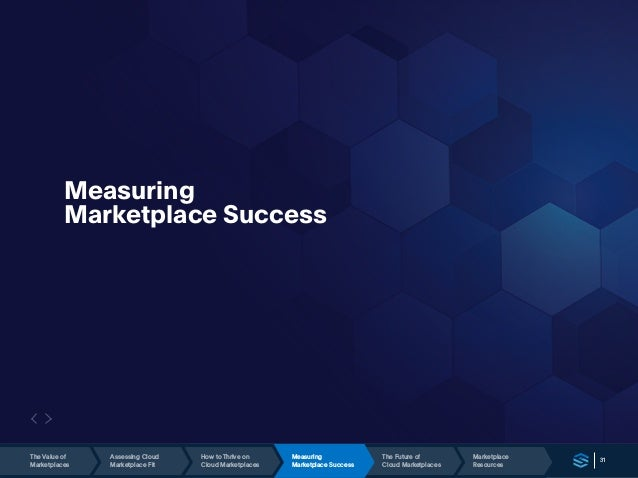 31 Measuring Marketplace Success Marketplace Resources The Future of Cloud Marketplaces The Value of Marketplaces Assessin...