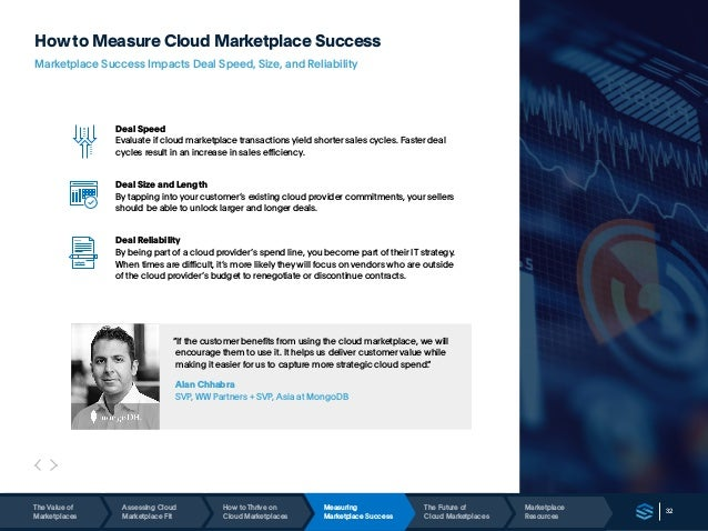 32 Deal Speed Evaluate if cloud marketplace transactions yield shorter sales cycles. Faster deal cycles result in an incre...