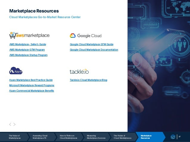 37 Marketplace Resources Cloud Marketplaces Go-to-Market Resource Center Azure Marketplace Best Practice Guide Microsoft M...