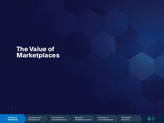 4 The Value of Marketplaces Marketplace Resources The Future of Cloud Marketplaces The Value of Marketplaces Assessing Clo...