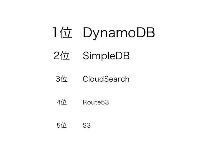 1位 DynamoDB2位   SimpleDB3位   CloudSearch4位   Route535位   S3